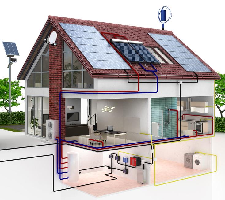 Sonnenenergie Frei Haus
